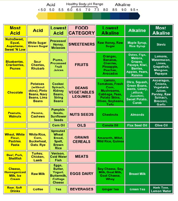 electrolyte imbalance signs and symptoms chart google search